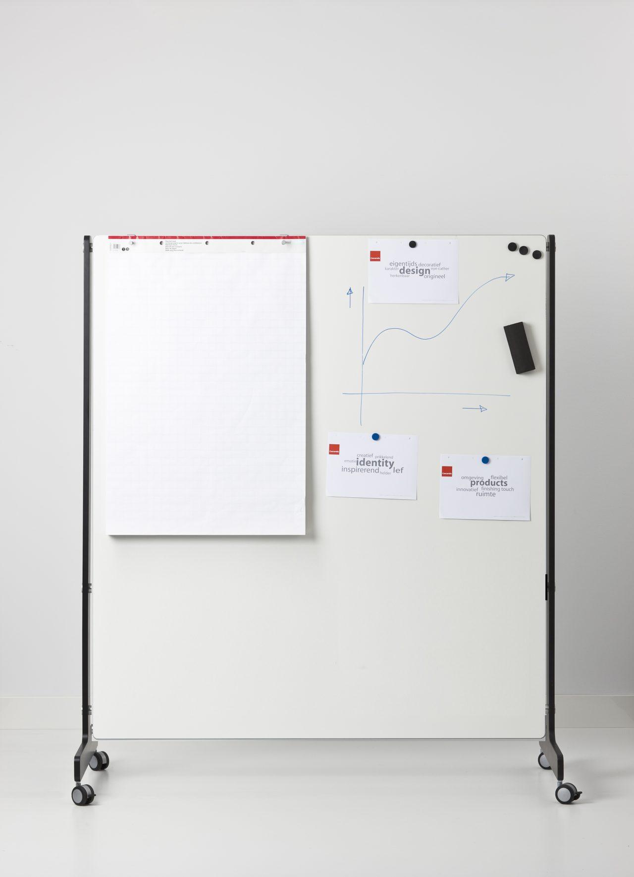 Round20 T whiteboard